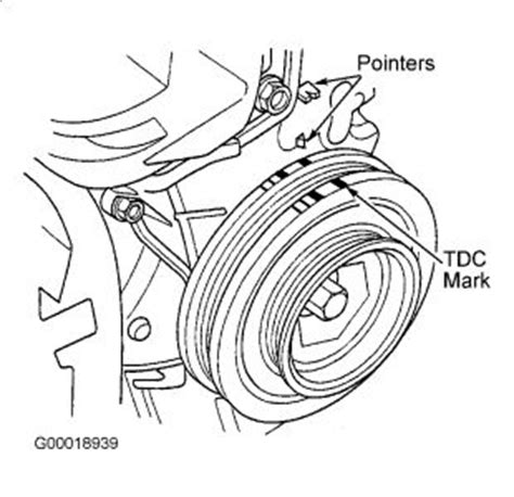 Timing Belt Alignment Marks For Replacement