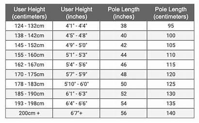 Chart Pole Length Ski Poles Bamboo Preference