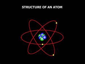 Nuclear Energy Webquest - 3 Process