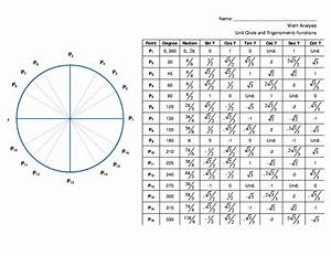 Trig Table Of Special Arcs