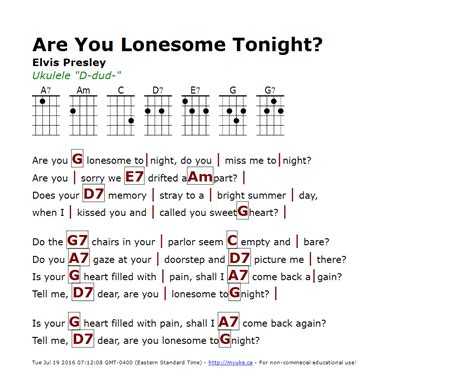 Are You Lonesome Tonight? (elvis Presley)