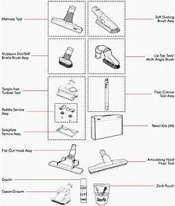 Dyson Dc07 Manual Parts Diagram
