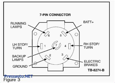 9 trailer wiring diagram 2004 silverado 7 pin wire