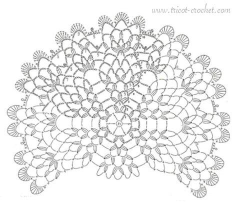 Diagramme Crochet Rond