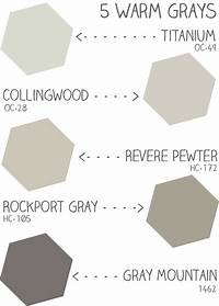 warm grey paint color New 2015 Paint Color Ideas - Home Bunch Interior Design Ideas