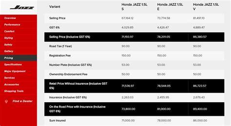 Honda Jazz Price List 2016