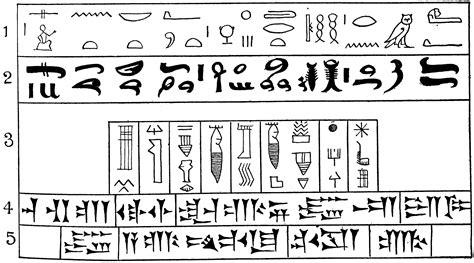Written Language by Beginning Of Written Language Clipart Etc