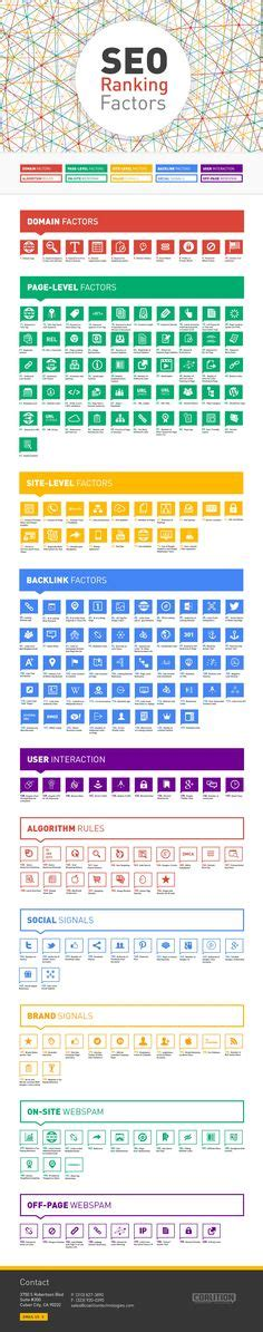 Seo Ranking by 1000 Images About Infograph Ideas On