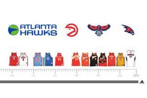 Atlanta Hawks Jersey History