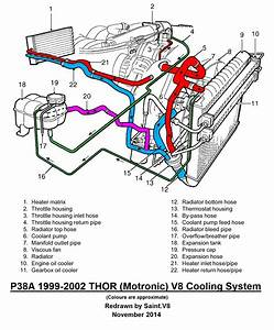 Range Rover P38a And L322 Cooling System Schematics