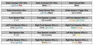 1997 Ford Explorer Radio Wiring Diagram
