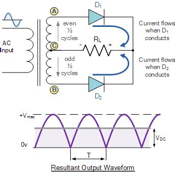 Draw The Circuit Diagram Of Full Wave Rectifier With Center Tap Transformer