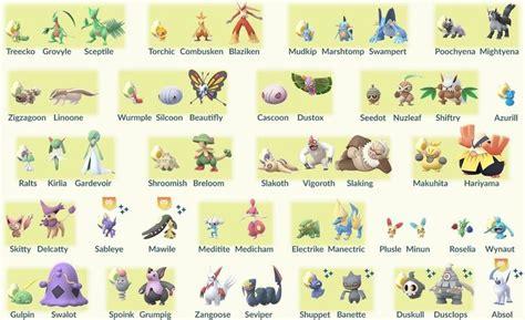 pokolenie pokemonov vse novye pokemony  pokemon