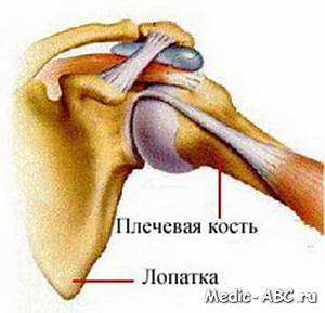 Лекарства от псориатического артрита
