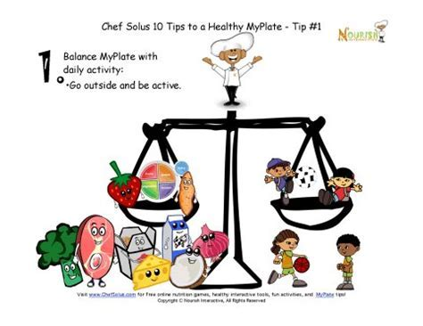 Printable   Balance Foods And Activity My Plate Tip 1
