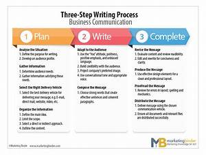 Three Paragraph Essay Outline help with developing a thesis for an essay write my essay reddit creative writing groups northern ireland