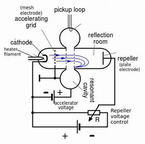 1000 images about power electronics projects on pinterest With and free android applications for electronics and electrical engineers