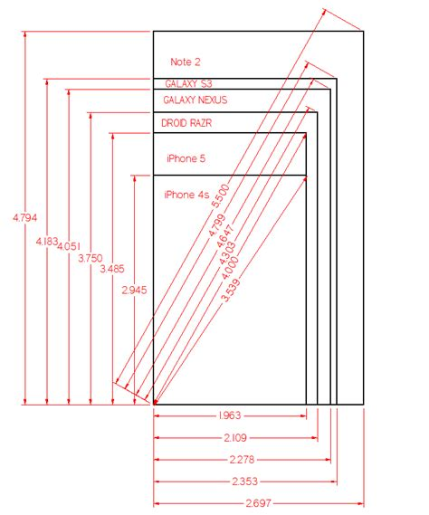 iphone screen dimensions iphone screen sizes resolutions visual ly iphone 5 screen size comparison androidnexus