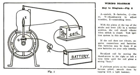 Dew Wiring Diagram