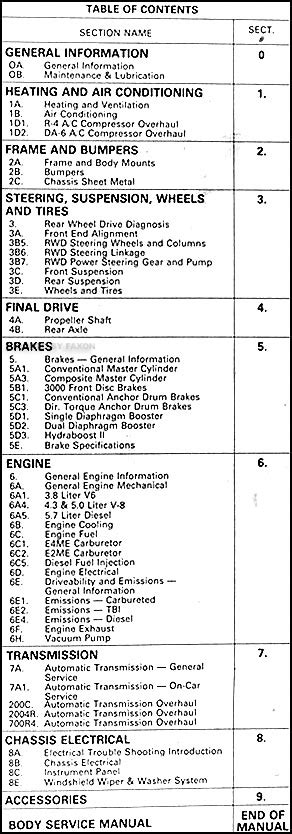 automotive repair manual 1985 pontiac bonneville electronic toll collection 1985 pontiac grand prix parisienne bonneville repair shop manual original