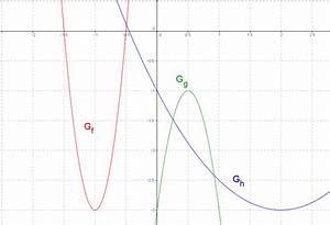 Quadratische Funktionen Berechnen : aufgaben zum aufstellen quadratischen funktionen mathe deutschland bayern realschule ~ Themetempest.com Abrechnung