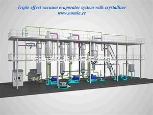 Experienced Supplier Of Jam Evaporation System Vacuum
