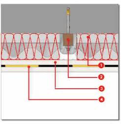 Pintec Aislamientos Especialistas en Aislamiento térmico y acústico e impermeabilizaciones