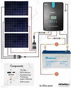 300 Watt Solar Panel Wiring Diagram  U0026 Kit List