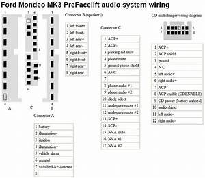 Aamidis Blogspot Com  Wiring Diagram For Ford Fiesta Radio