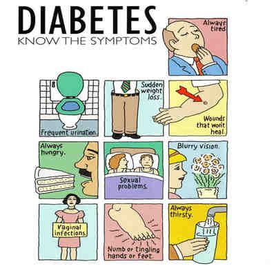 Diet Control Diabetes 2 Without Medication