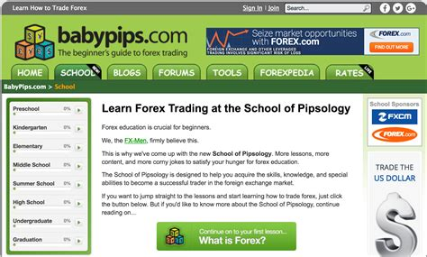 learn basic forex trading  babypips school  pipsology