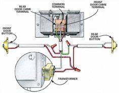 Home Doorbell Wiring Diagram : doorbell wiring diagrams for the home diagram ~ A.2002-acura-tl-radio.info Haus und Dekorationen
