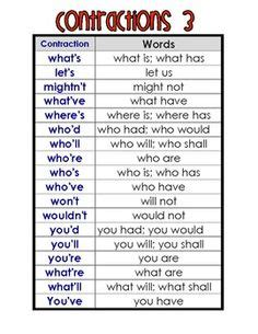 Common Contractions Guide  Note To Self Pinterest