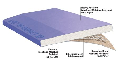 mold proof drywall impact resistant drywall for residential pro