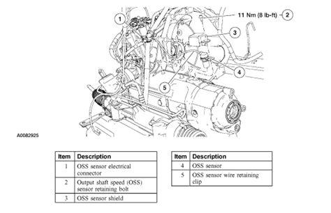 Ford Tauru Engine Sensor Wiring Diagram by 2006 Ford Taurus Engine Diagram Wiring Diagram And Fuse Box