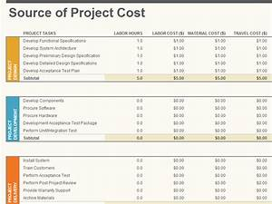 project plan template ms office guru With creating a project plan template