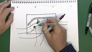 Kitchen Ring Wiring Diagram