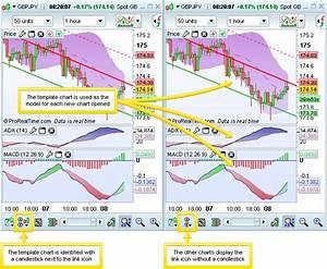 Manage Multi-charts