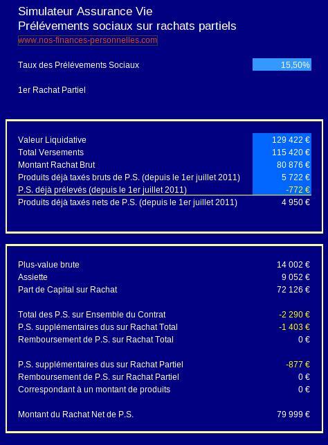 montant minimum assurance vie montant minimum d une assurance vie 28 images fiscalit 233 assurance vie 2015 les taux