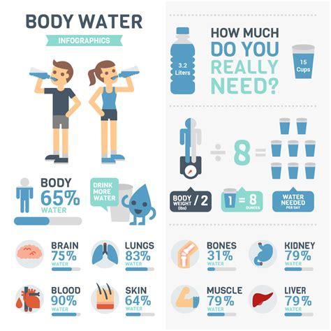 Preventing Dehydration  Johnston Health