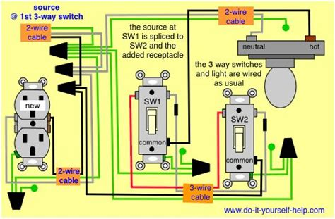 receptacle     circuit diy     switch