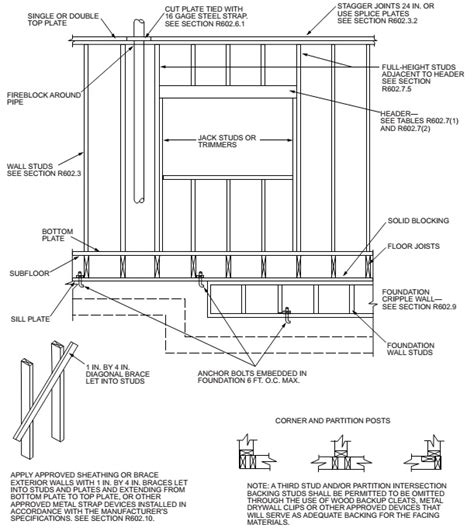 chapter  wall construction residential code
