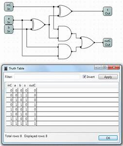Logic Gates    Truth Tables Explained   Not  And  Nand  Or
