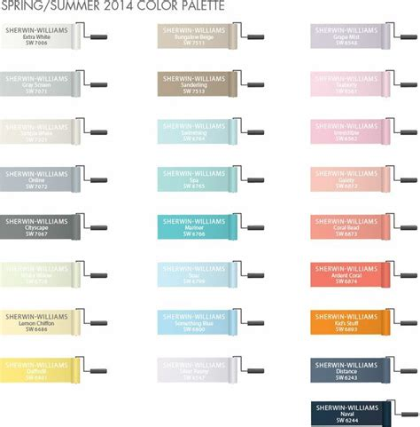 pottery barn paint colors 2014 pottery barn 2014 colors sherwin williams pottery barn