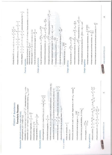 Tiro Horizontal Resumen by Academia Biblos Recursos Gratuitos De Matem 225 Ticas Qu 237 Mica Org 225 Nica F 237 Sica Ingl 233 S