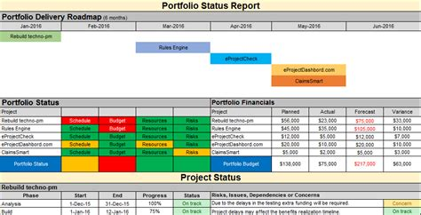 multiple project status report template excel