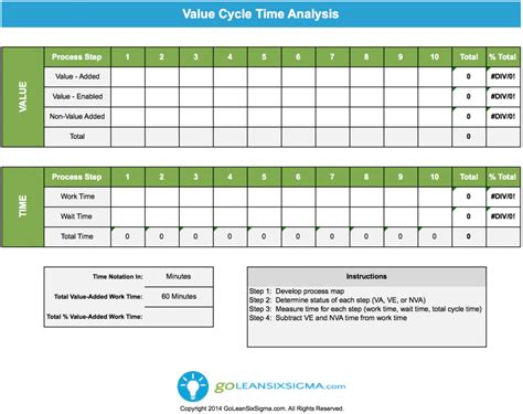 add cycle time analysis template