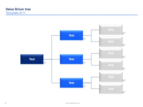 driver tree template value driver tree templates in powerpoint value driver