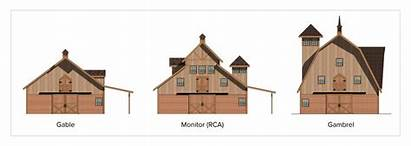 Barn Anatomy Common Roof Terms Pros Added