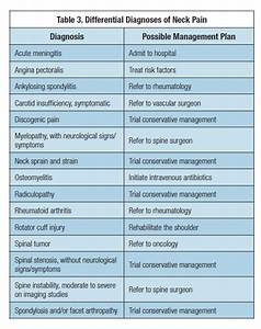 Neck Pain  Diagnosis And Management  Page 2